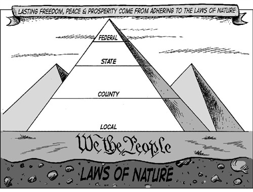 creation - all life - fire of the people & clans - circle of th families.