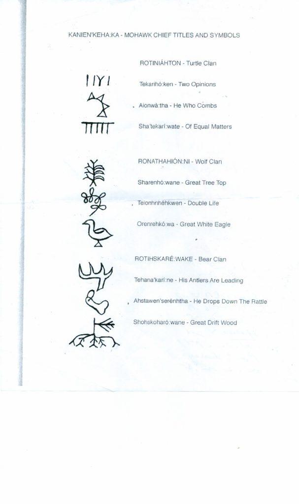mohawk family symbols canada